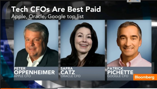 Looking for a Big Payday? Be a Tech CFO, Not a CEO