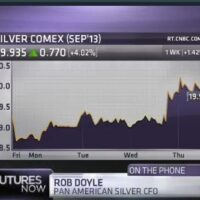 Pan American Silver CFO: Here's the Bottom for Silver