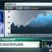 GM's story is better than Ford's: Cramer