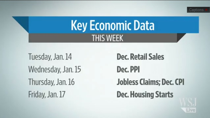 Market-Moving Economic Data Due This Week