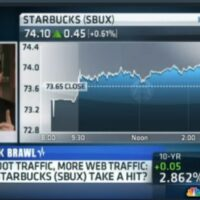Starbucks more things to more people: Analyst