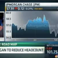 Cramer: Need to see some yield curve