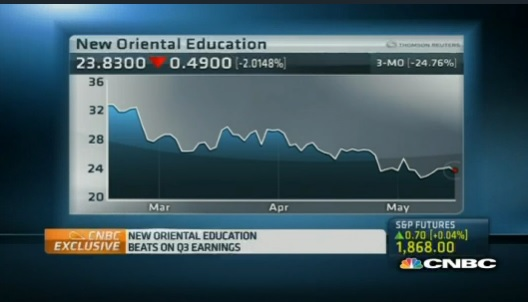 New Oriental: This is driving our earnings