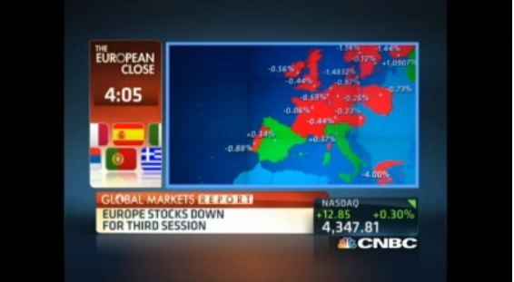 European markets close: Indices in correction