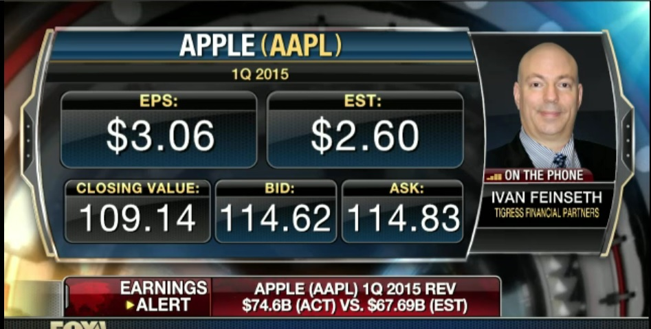 Apple Watch not expected to be a big revenue driver?