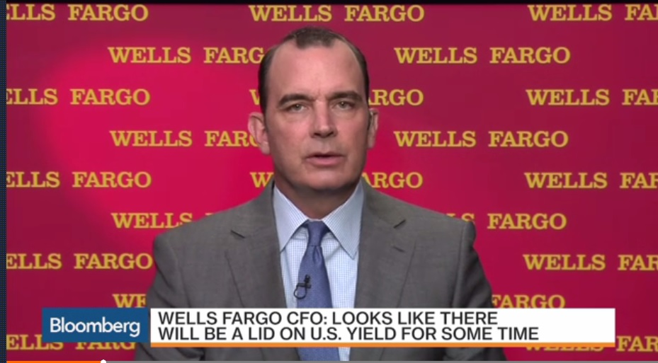 Wells Fargo CFO: Energy Defaults No Worse Than Expected