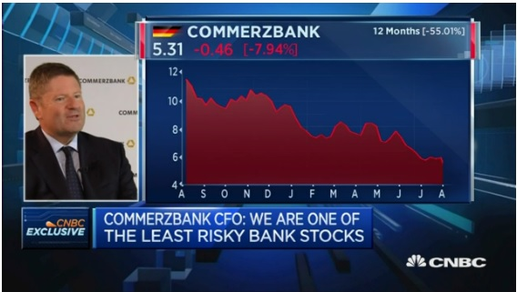 We are well-capitalized: Commerzbank CFO