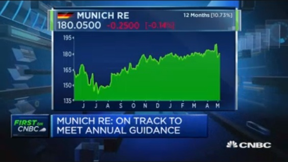 Munich Re CFO: Satisfied with state of the markets