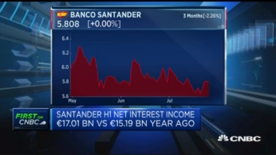 Santander CFO: Very close to seeing loan growth happen in Spain