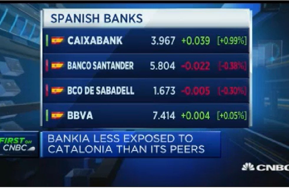 Europe's economy is at a turning point, Bankia CFO says