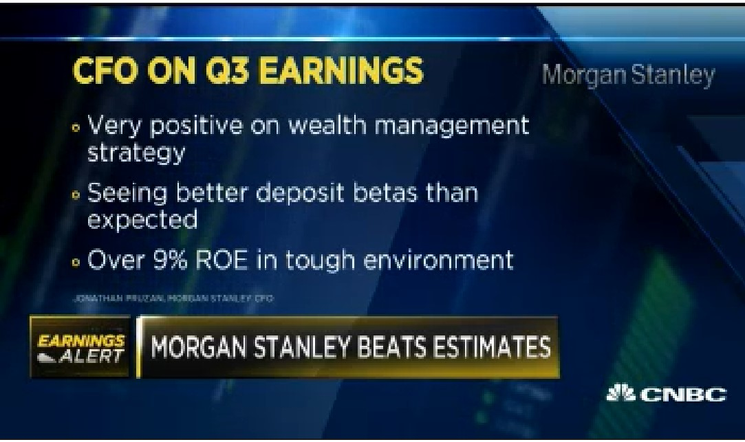 Morgan Stanley CFO: Wealth management strategy working