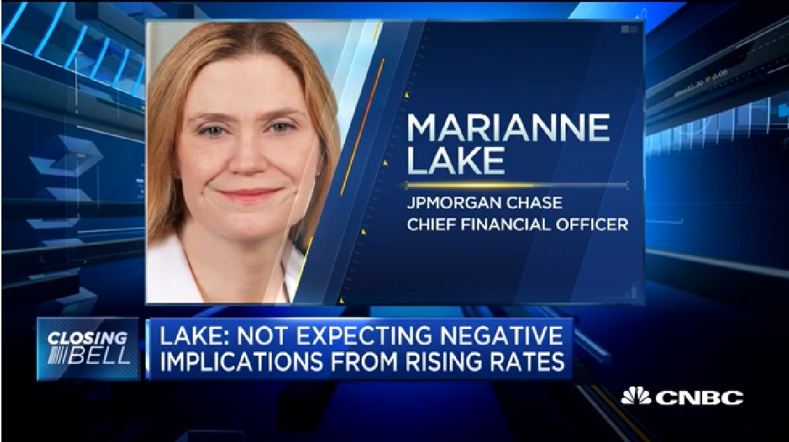 JP Morgan CFO: Not expecting negative implications from rising rates