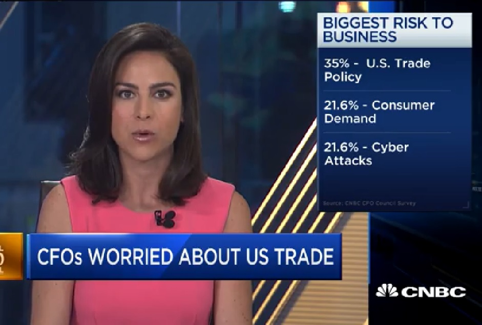 CNBC CFO Council: CFOs weigh in on midterms and stocks