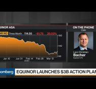 Equinor CFO on Coronavirus, Oil Prices