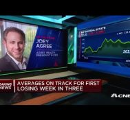 Agree Realty CEO on commercial real estate performance amid coronavirus