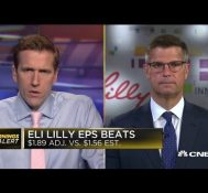 Eli Lilly CFO on Q2 earnings and coronavirus treatment