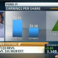 A stock to watch today: Ford