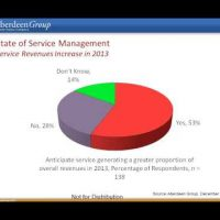 Aberdeen Group; The CFO's Service Agenda in 2013