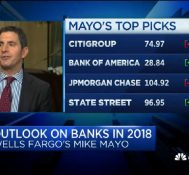Banking analyst Mike Mayo: Citigroup has the strongest balance sheet