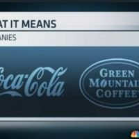 Coke's biggest deal since 2010