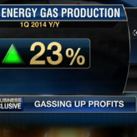 Consol Energy CFO: Regulatory environment getting tougher for natural gas