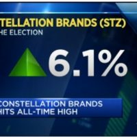 Constellation Brands CFO: We did a lot of work on effect of a BAT on our business