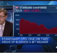 Dividend payments will be reviewed at the end of the year: Standard Chartered CFO