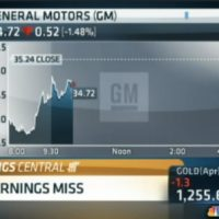 Europe a problem for GM