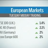 European Stocks Bounce Back in Midday Trading