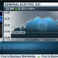 General Electric CFO to Become CEO: DJ