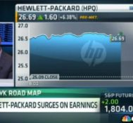 Hewlett-Packard surges on earnings