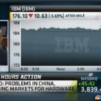 IBM down after hours; Problems in China
