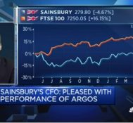 Important we remain price competitive: Sainsbury's CFO