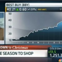 New management drives Best Buy: Pro