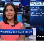 Survey: CFOs worried about US trade policy