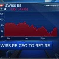 Swiss Re profits rise to over $900 million