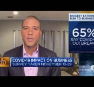 Global CFO Survey: 65% of CFOs say Covid-19 outbreak is biggest external risk to business